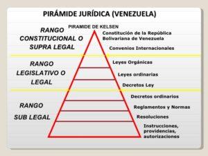 En Venezuela los DDHH están en lo más alto