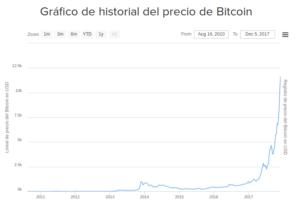 Japón impulsó definitivamente al bitcoin