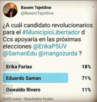 Samán lidera las encuestas en las redes